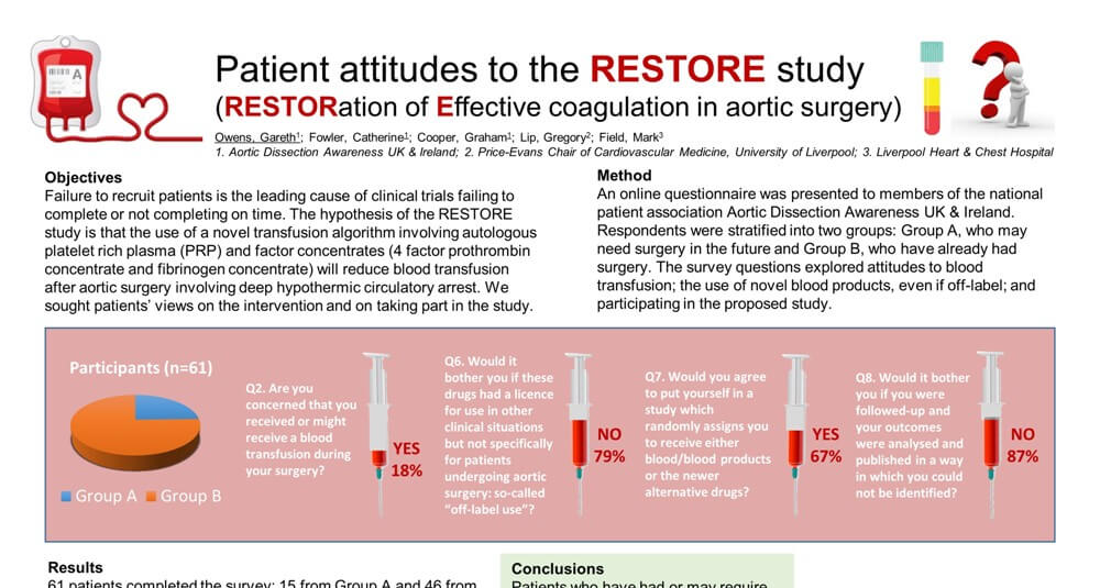First-ever patient-led abstract presented at SCTS